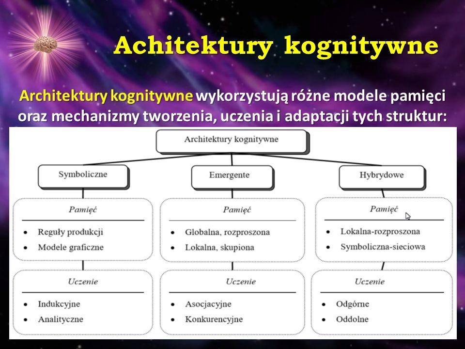 Achitektury kognitywne