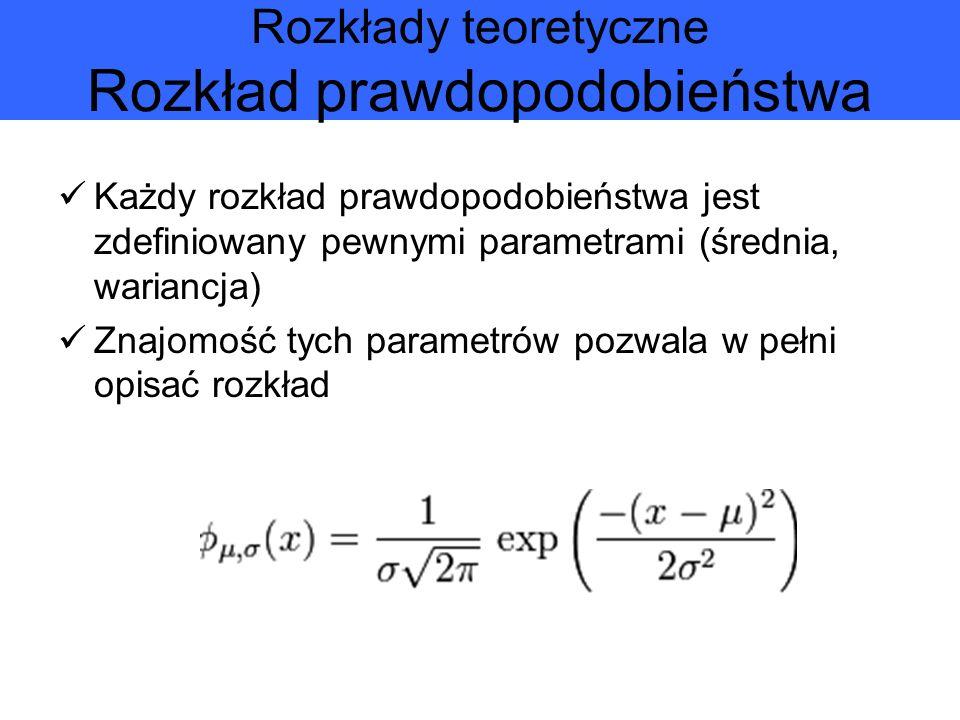 Rozkłady teoretyczne Rozkład prawdopodobieństwa