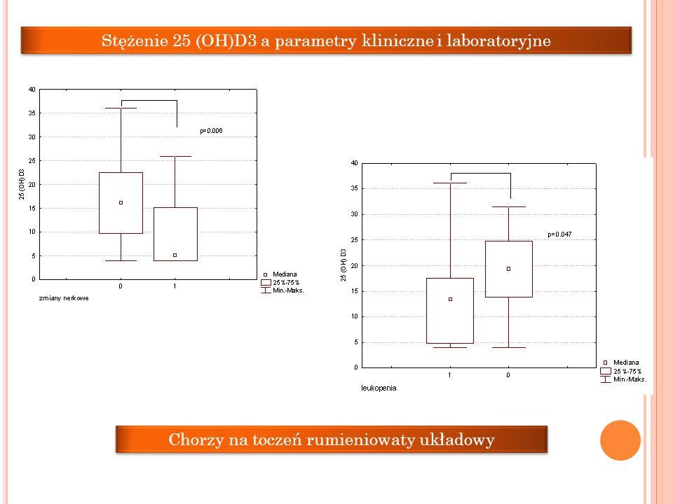 Stężenie 25 (OH)D3 a parametry kliniczne i laboratoryjne