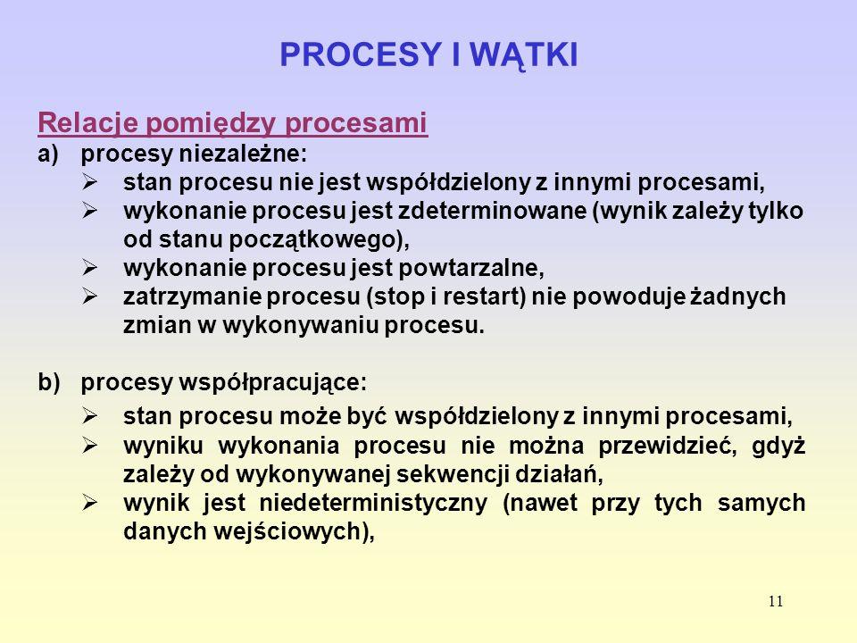 PROCESY I WĄTKI Relacje pomiędzy procesami procesy niezależne: