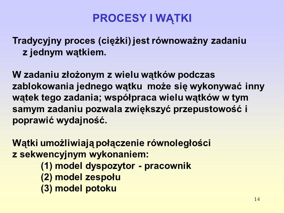 PROCESY I WĄTKI Tradycyjny proces (ciężki) jest równoważny zadaniu