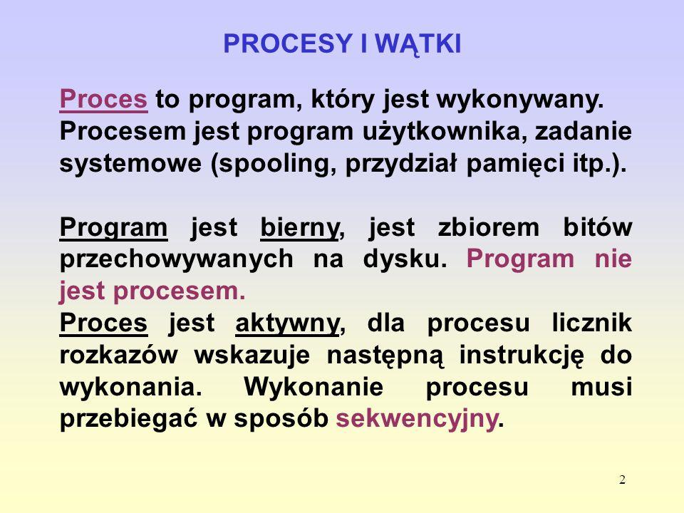 PROCESY I WĄTKIProces to program, który jest wykonywany. Procesem jest program użytkownika, zadanie systemowe (spooling, przydział pamięci itp.).