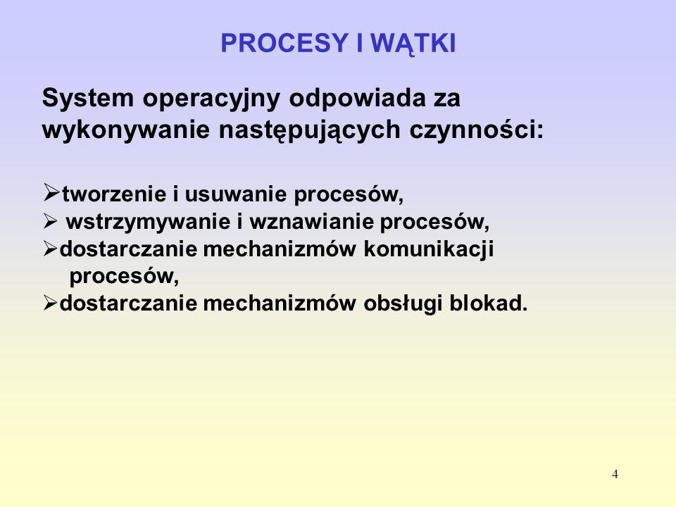 System operacyjny odpowiada za wykonywanie następujących czynności: