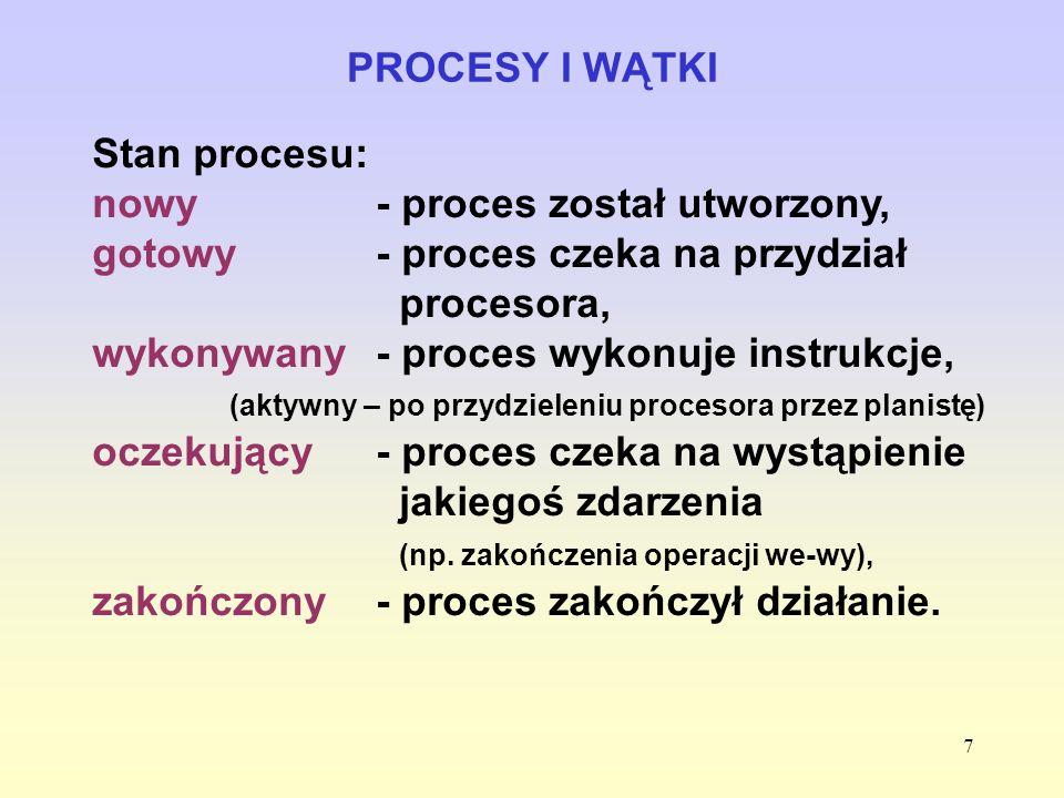 PROCESY I WĄTKIStan procesu: nowy - proces został utworzony, gotowy - proces czeka na przydział procesora,