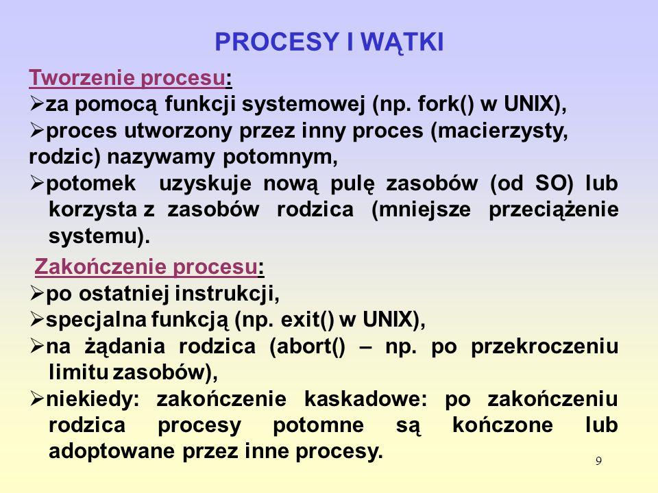 PROCESY I WĄTKI Tworzenie procesu: