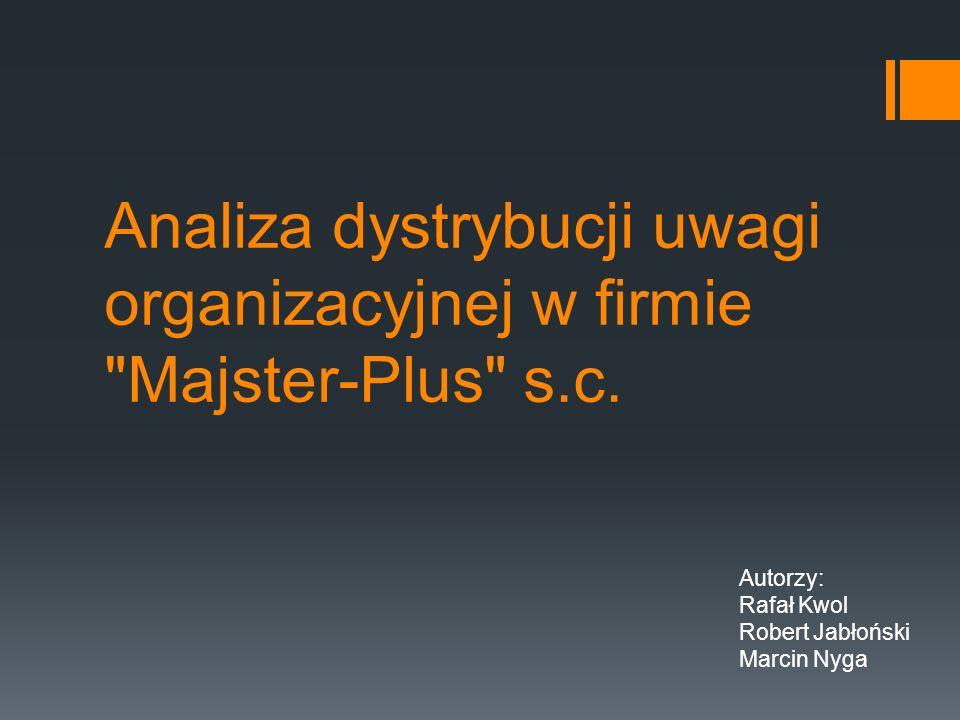 Analiza dystrybucji uwagi organizacyjnej w firmie Majster-Plus s.c.