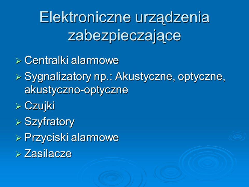 Elektroniczne urządzenia zabezpieczające