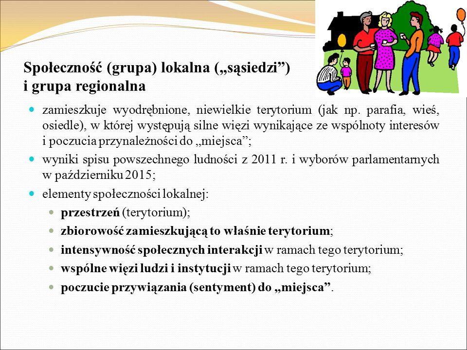 """Społeczność (grupa) lokalna (""""sąsiedzi ) i grupa regionalna"""