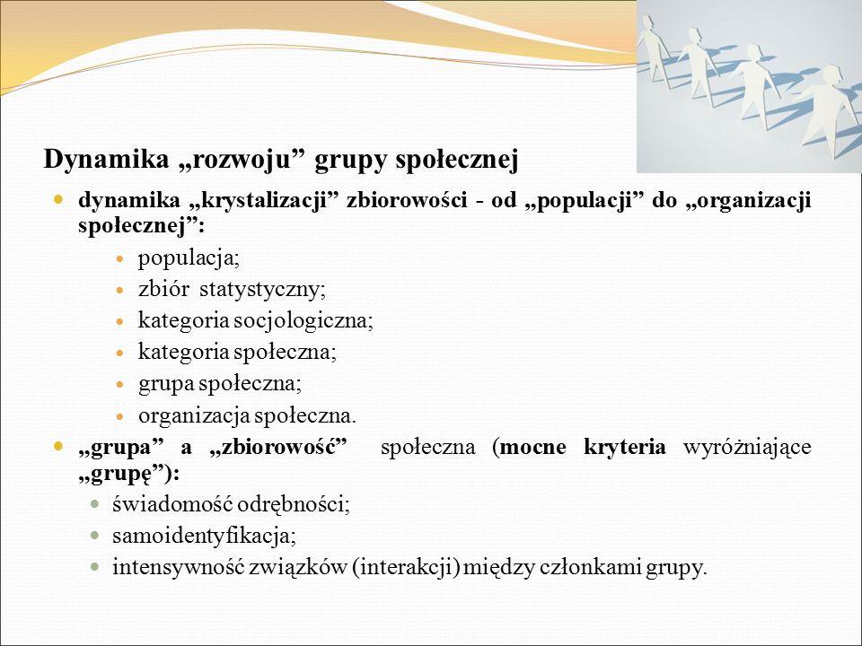 """Dynamika """"rozwoju grupy społecznej"""