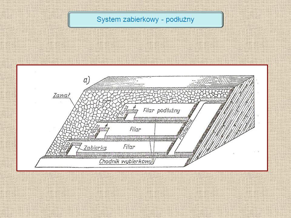 System zabierkowy - podłużny