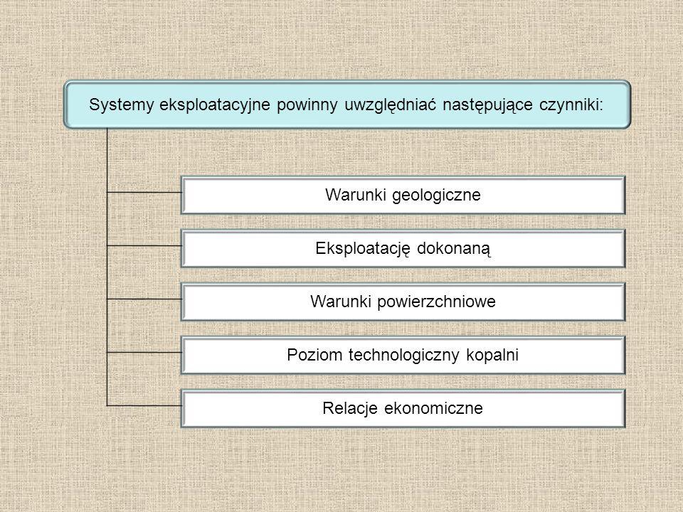 Systemy eksploatacyjne powinny uwzględniać następujące czynniki:
