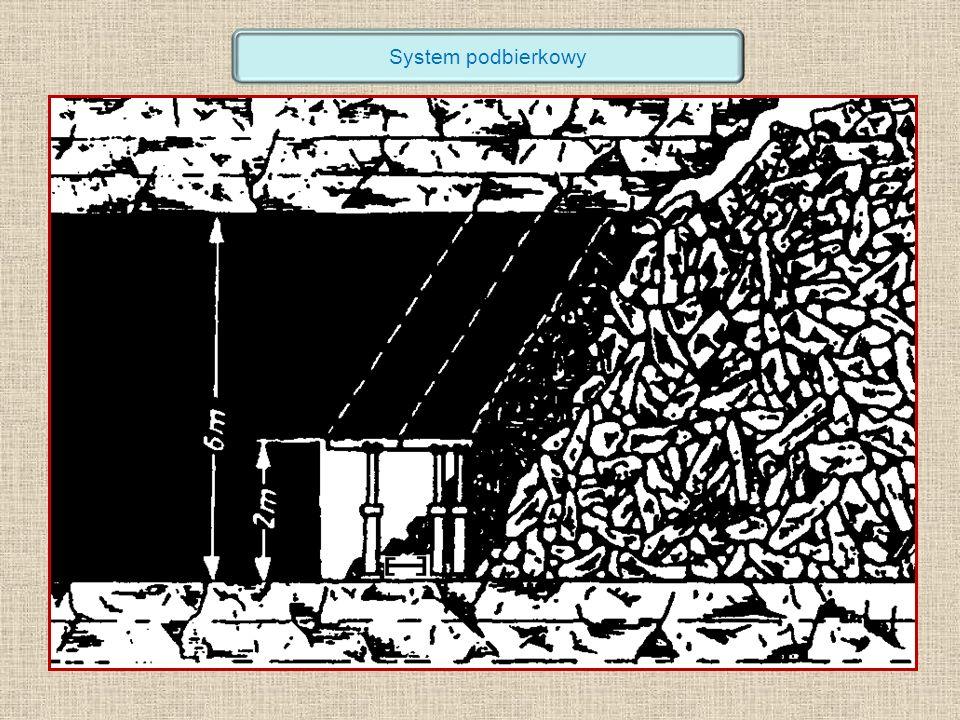 System podbierkowy