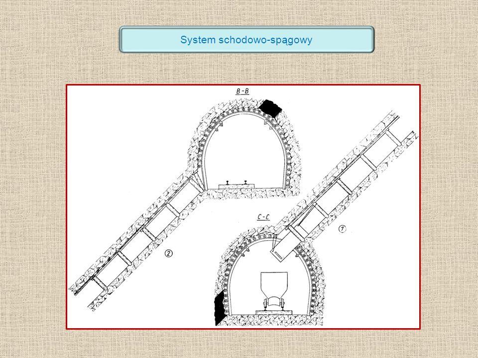 System schodowo-spągowy