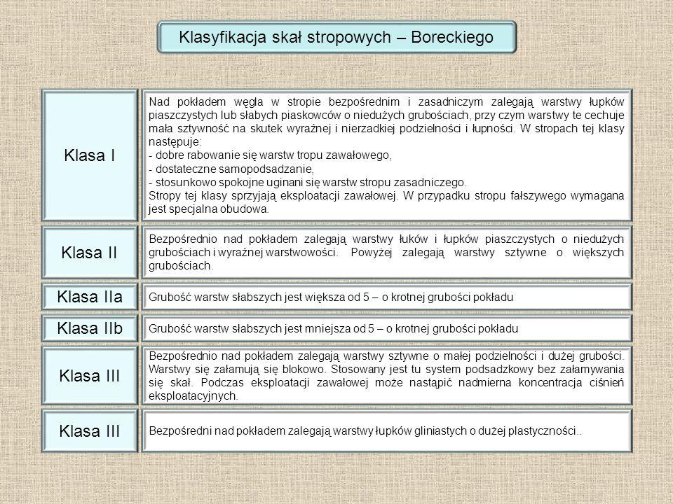 Klasyfikacja skał stropowych – Boreckiego