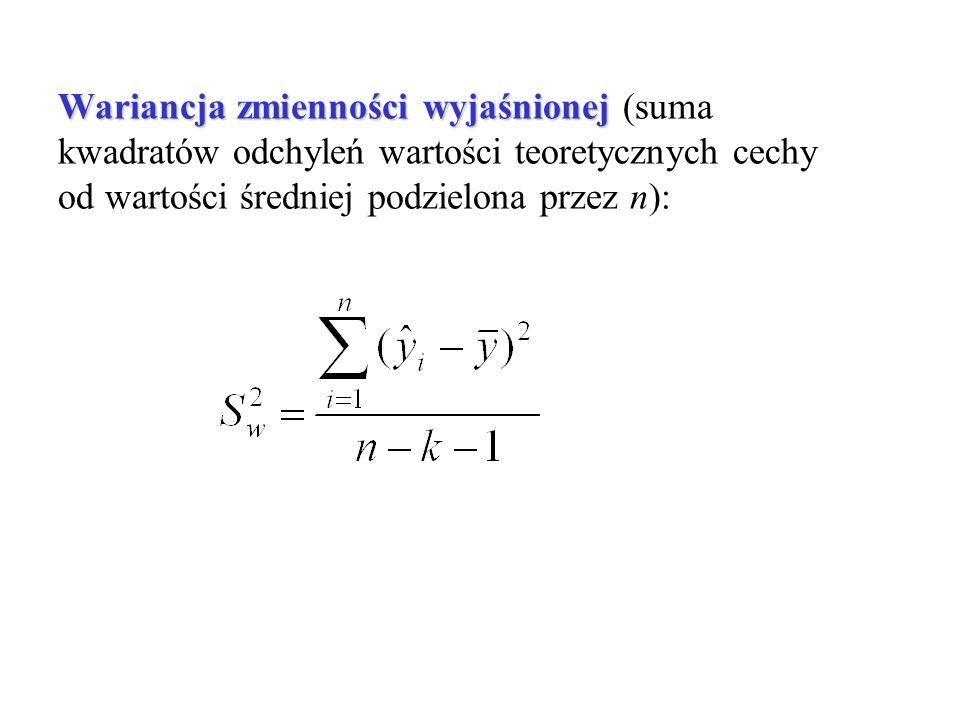 Wariancja zmienności wyjaśnionej (suma kwadratów odchyleń wartości teoretycznych cechy od wartości średniej podzielona przez n):