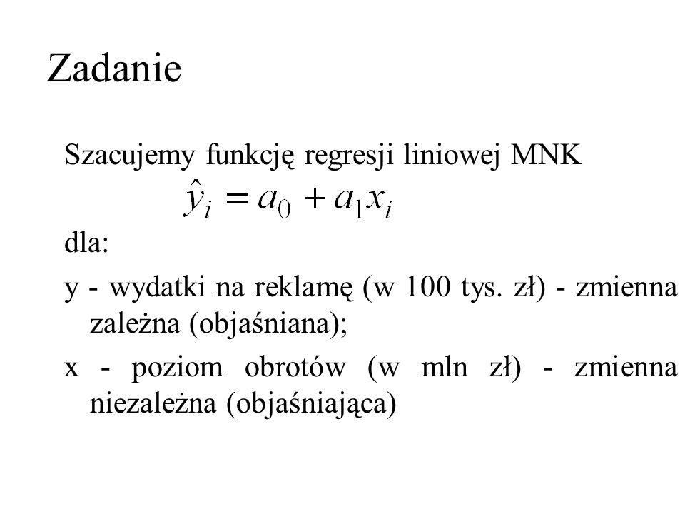 Zadanie Szacujemy funkcję regresji liniowej MNK dla:
