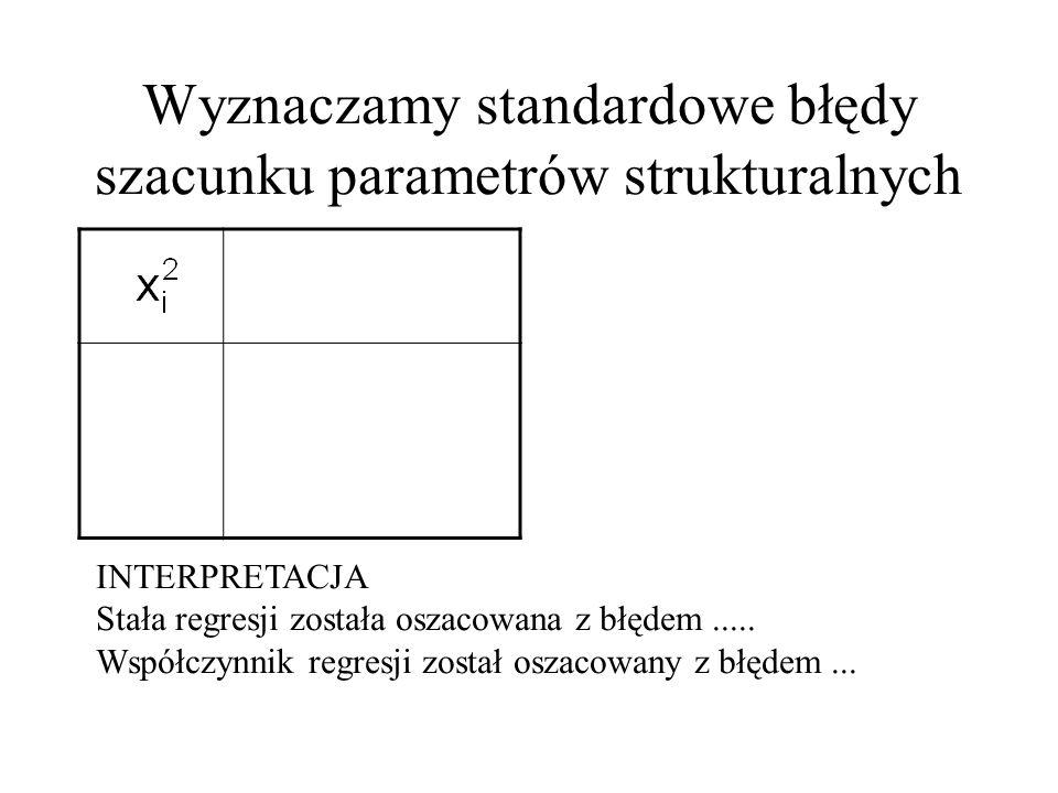 Wyznaczamy standardowe błędy szacunku parametrów strukturalnych