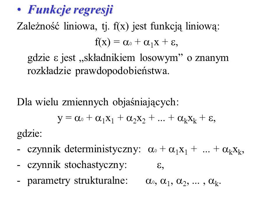 Funkcje regresji Zależność liniowa, tj. f(x) jest funkcją liniową: