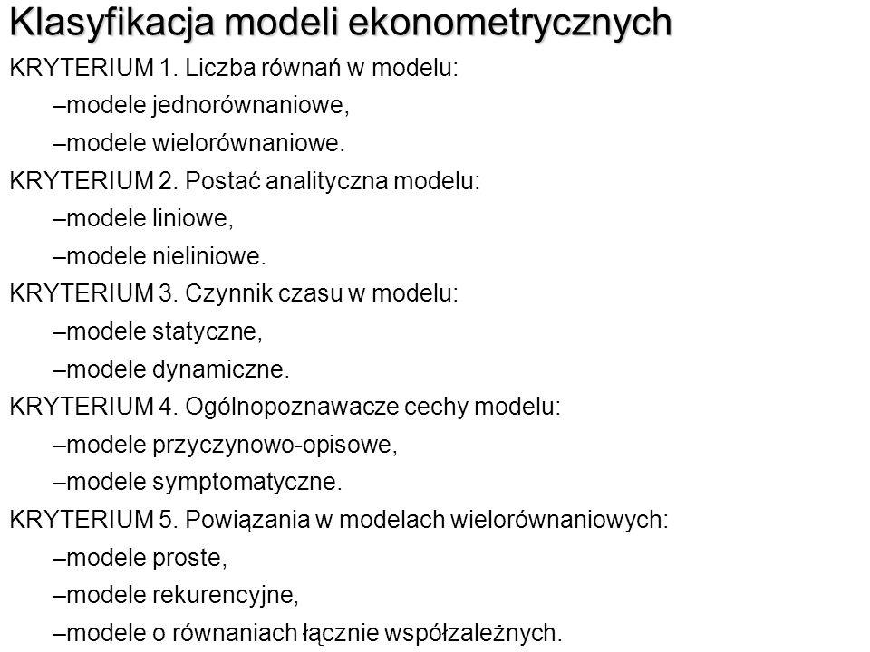 Klasyfikacja modeli ekonometrycznych