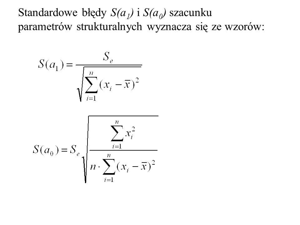 Standardowe błędy S(a1) i S(a0) szacunku parametrów strukturalnych wyznacza się ze wzorów: