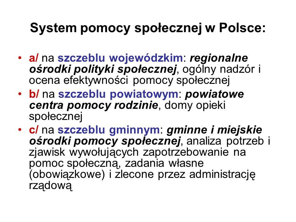 System pomocy społecznej w Polsce: