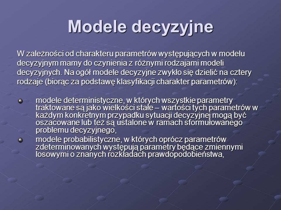 Modele decyzyjne W zależności od charakteru parametrów występujących w modelu. decyzyjnym mamy do czynienia z różnymi rodzajami modeli.