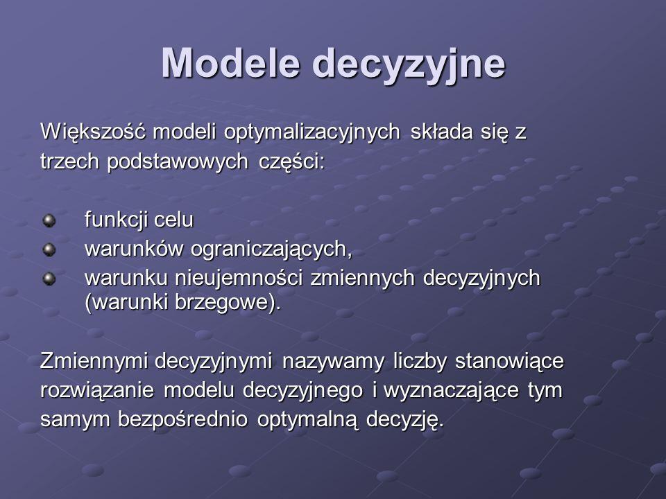 Modele decyzyjne Większość modeli optymalizacyjnych składa się z