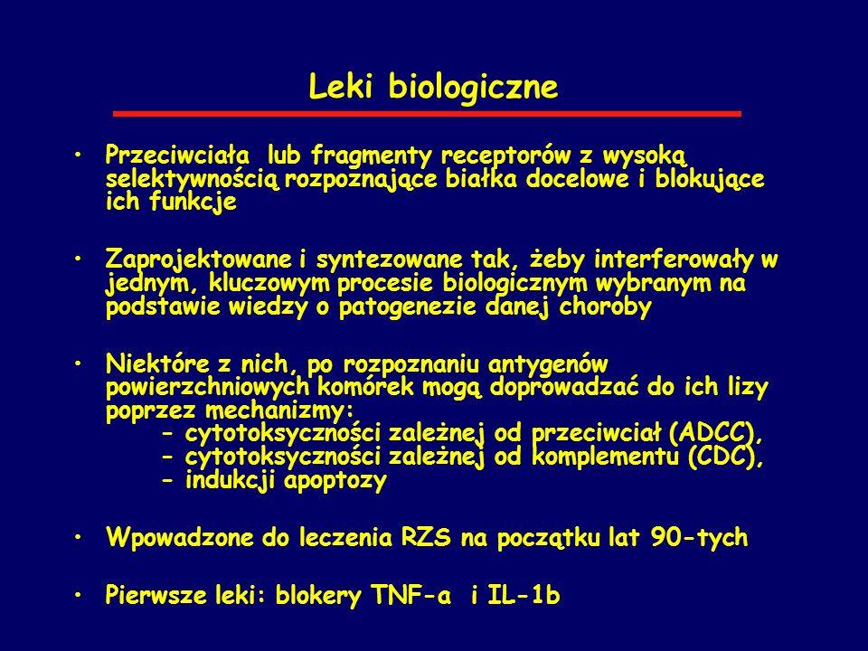 Leki biologicznePrzeciwciała lub fragmenty receptorów z wysoką selektywnością rozpoznające białka docelowe i blokujące ich funkcje.