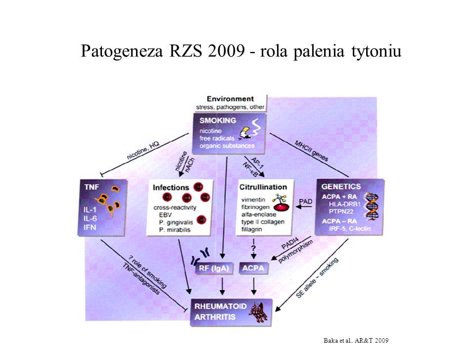 Patogeneza RZS 2009 - rola palenia tytoniu