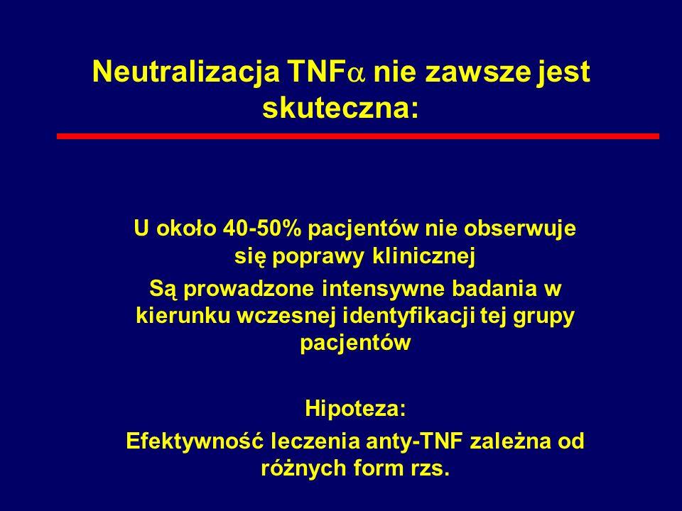 Neutralizacja TNFa nie zawsze jest skuteczna: