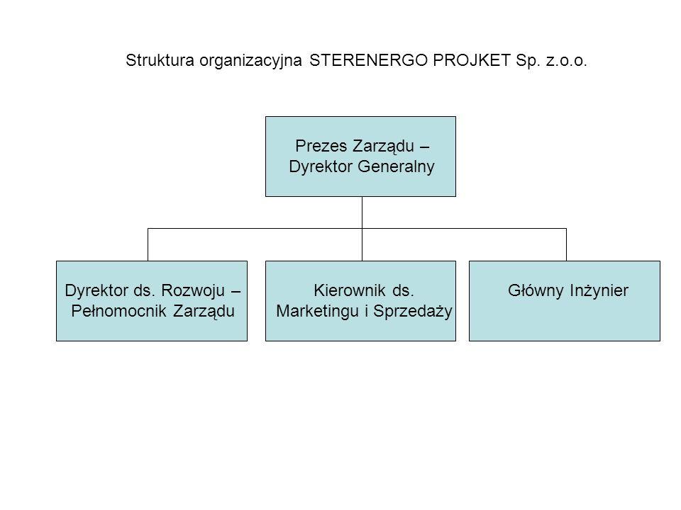 Struktura organizacyjna STERENERGO PROJKET Sp. z.o.o.