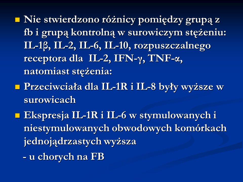 Nie stwierdzono różnicy pomiędzy grupą z fb i grupą kontrolną w surowiczym stężeniu: IL-1β, IL-2, IL-6, IL-10, rozpuszczalnego receptora dla IL-2, IFN-γ, TNF-α, natomiast stężenia:
