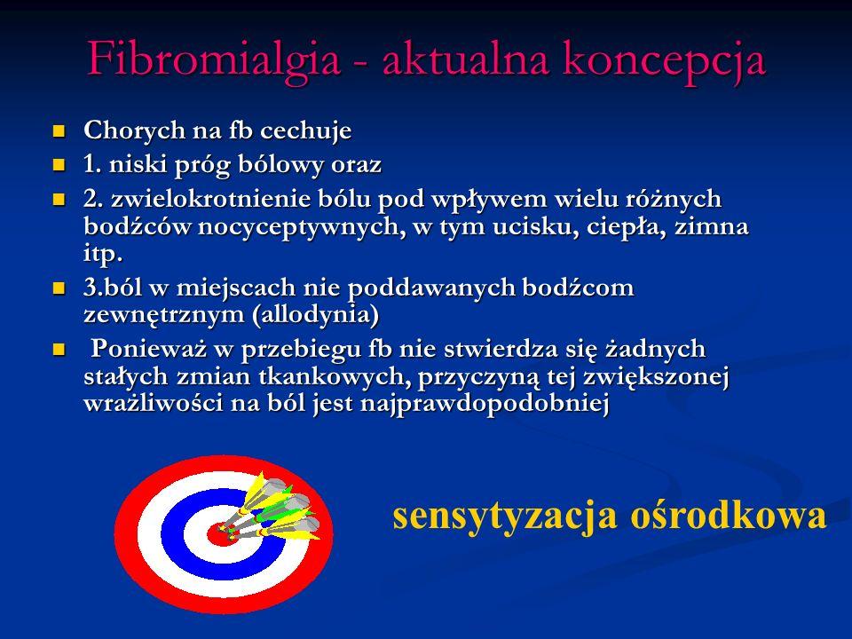 Fibromialgia - aktualna koncepcja