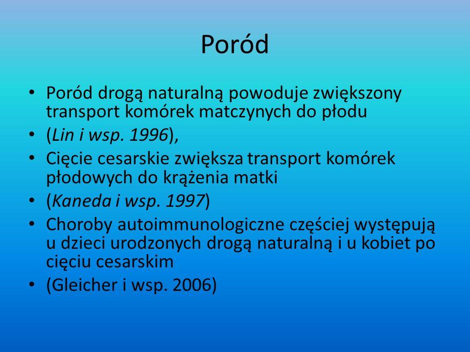 PoródPoród drogą naturalną powoduje zwiększony transport komórek matczynych do płodu. (Lin i wsp. 1996),