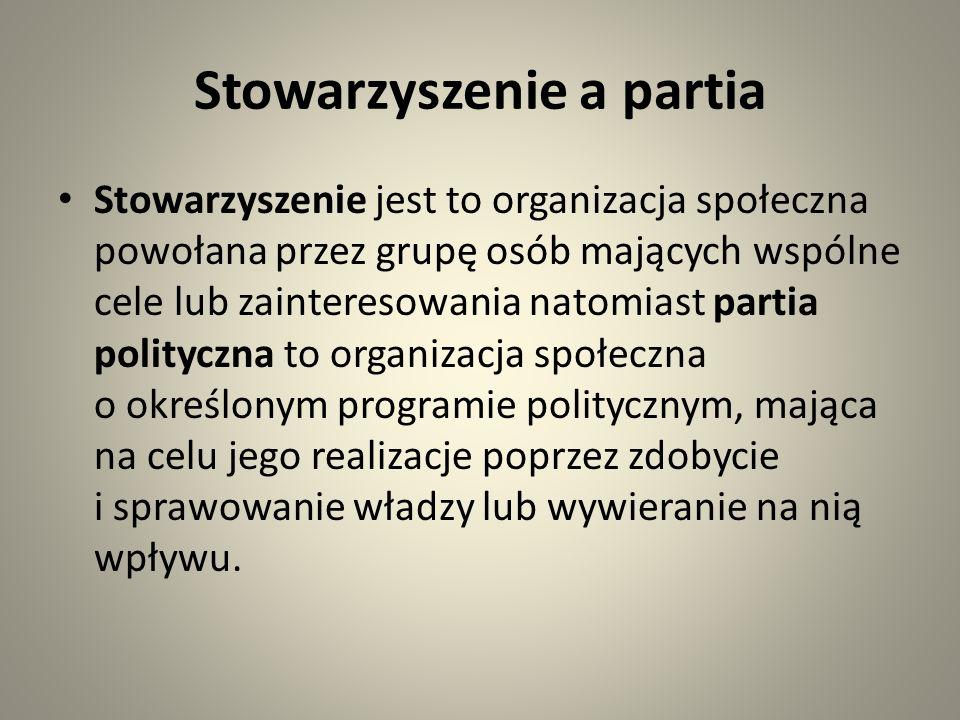 Stowarzyszenie a partia