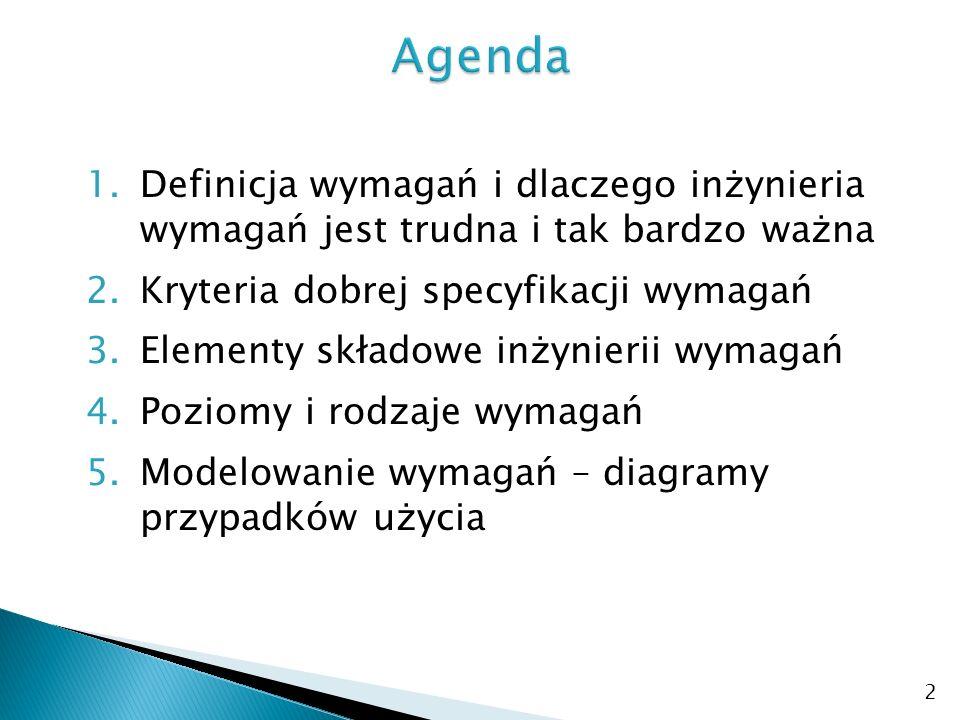 Agenda Definicja wymagań i dlaczego inżynieria wymagań jest trudna i tak bardzo ważna. Kryteria dobrej specyfikacji wymagań.