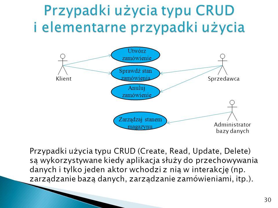 Przypadki użycia typu CRUD i elementarne przypadki użycia