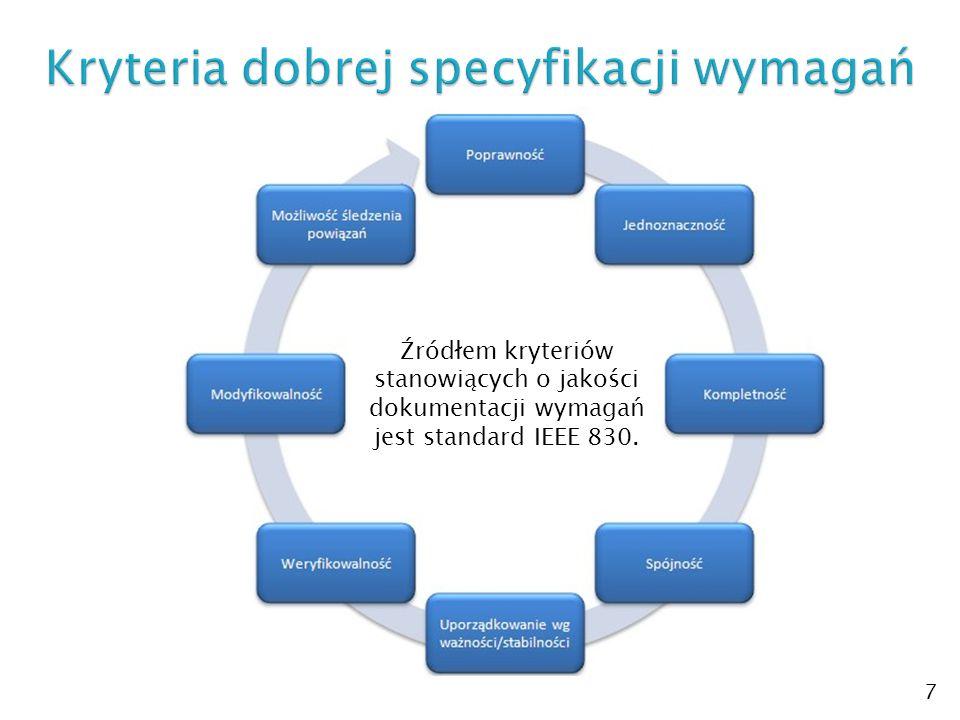Kryteria dobrej specyfikacji wymagań