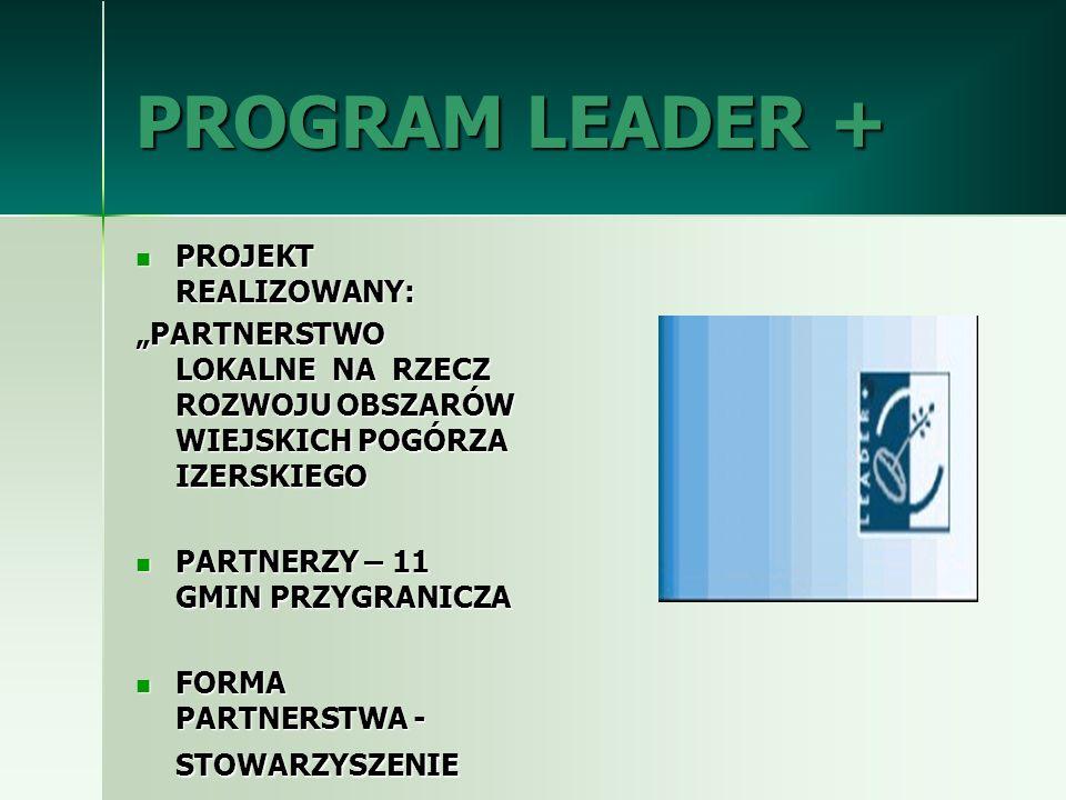 PROGRAM LEADER + PROJEKT REALIZOWANY: