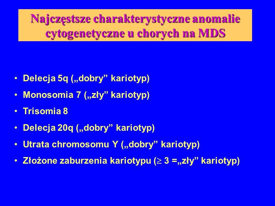 Najczęstsze charakterystyczne anomalie cytogenetyczne u chorych na MDS