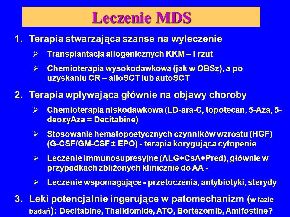 Leczenie MDS Terapia stwarzająca szanse na wyleczenie