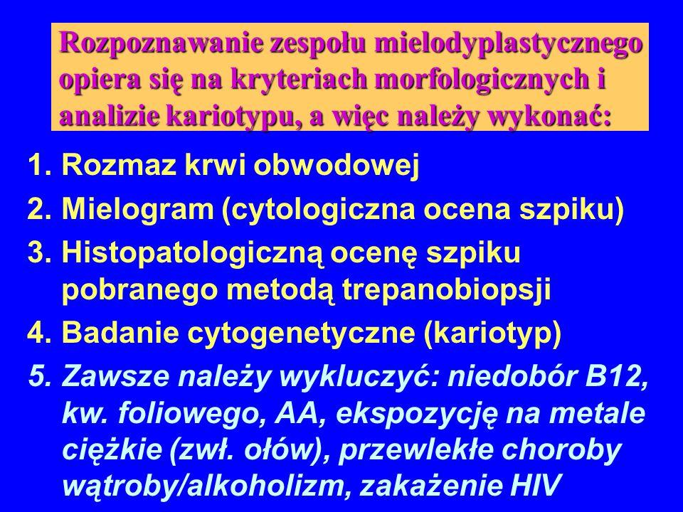 Rozpoznawanie zespołu mielodyplastycznego opiera się na kryteriach morfologicznych i analizie kariotypu, a więc należy wykonać: