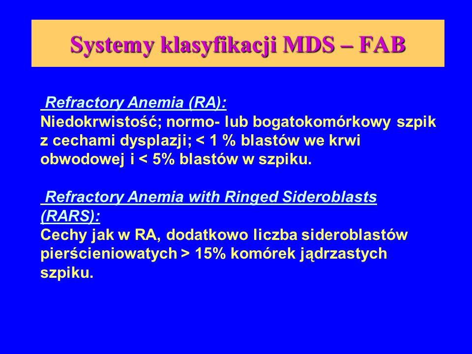 Systemy klasyfikacji MDS – FAB