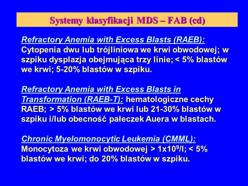 Systemy klasyfikacji MDS – FAB (cd)
