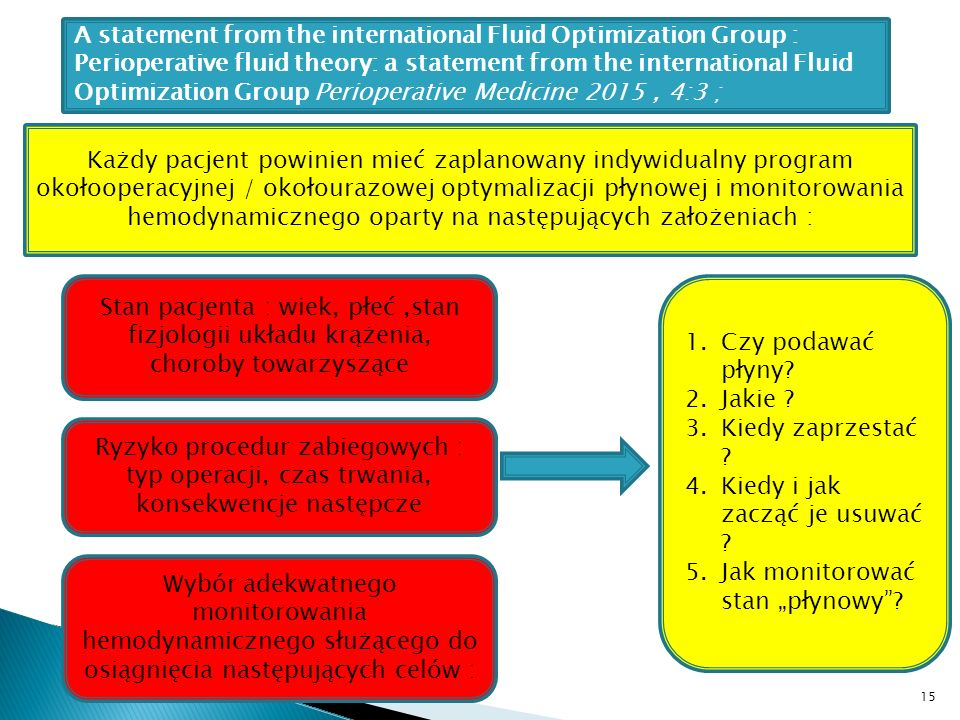 A statement from the international Fluid Optimization Group : Perioperative fluid theory: a statement from the international Fluid Optimization Group Perioperative Medicine 2015 , 4:3 ;