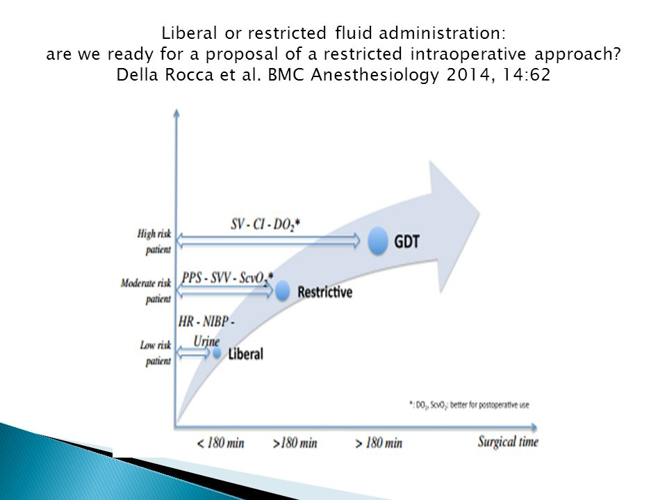 Liberal or restricted fluid administration: are we ready for a proposal of a restricted intraoperative approach.
