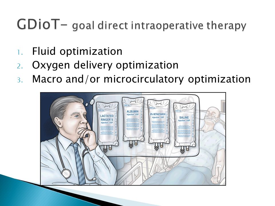 GDioT- goal direct intraoperative therapy