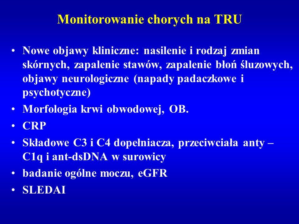Monitorowanie chorych na TRU