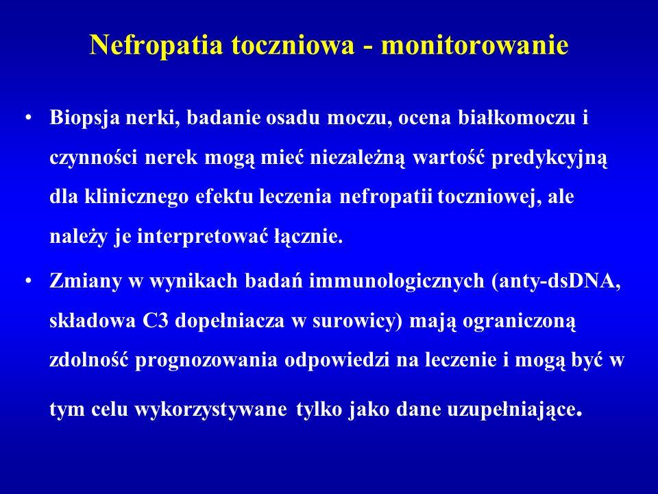 Nefropatia toczniowa - monitorowanie