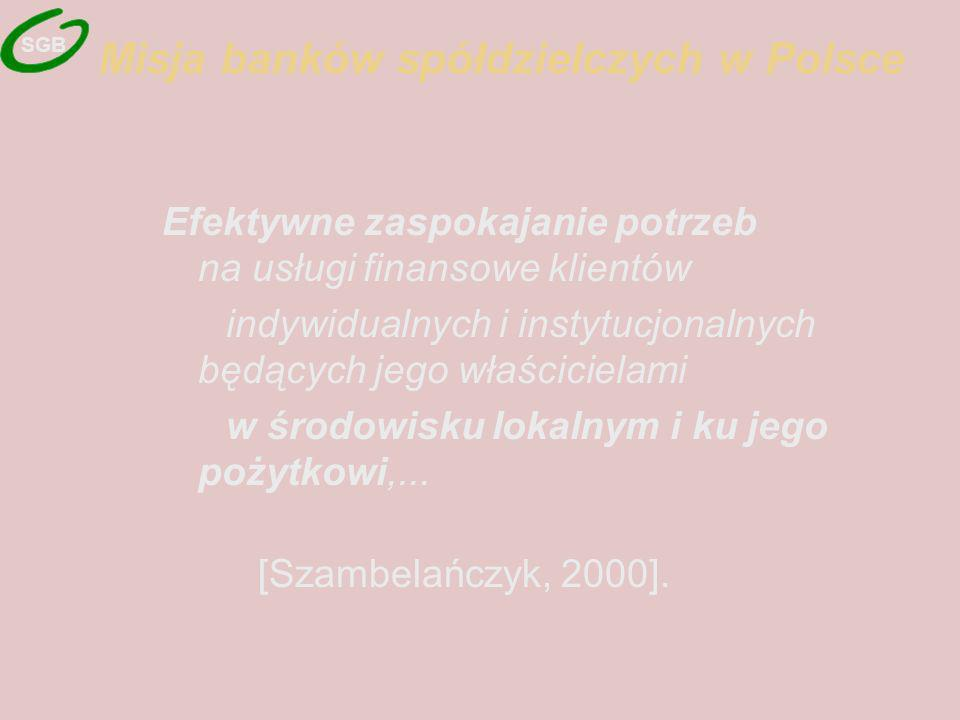 Misja banków spółdzielczych w Polsce